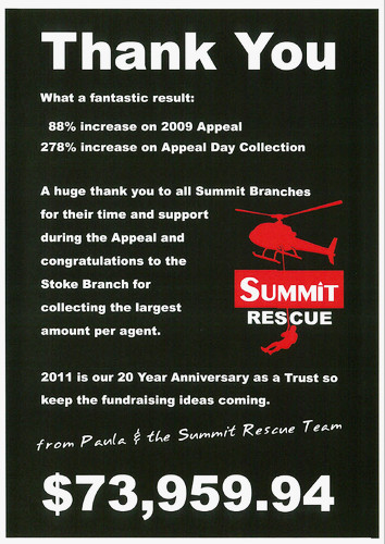 2010 Summit Rescue Helicopter Appeal Day Overall Results