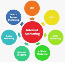 Iyad Awadallah - Basic Needs of Internet Marketing